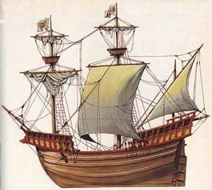 Storia della guerra nel medioevo for Parti di una barca a vela